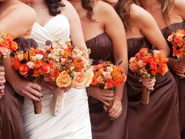 8 consultas claves que deberás hacerle a tu florería