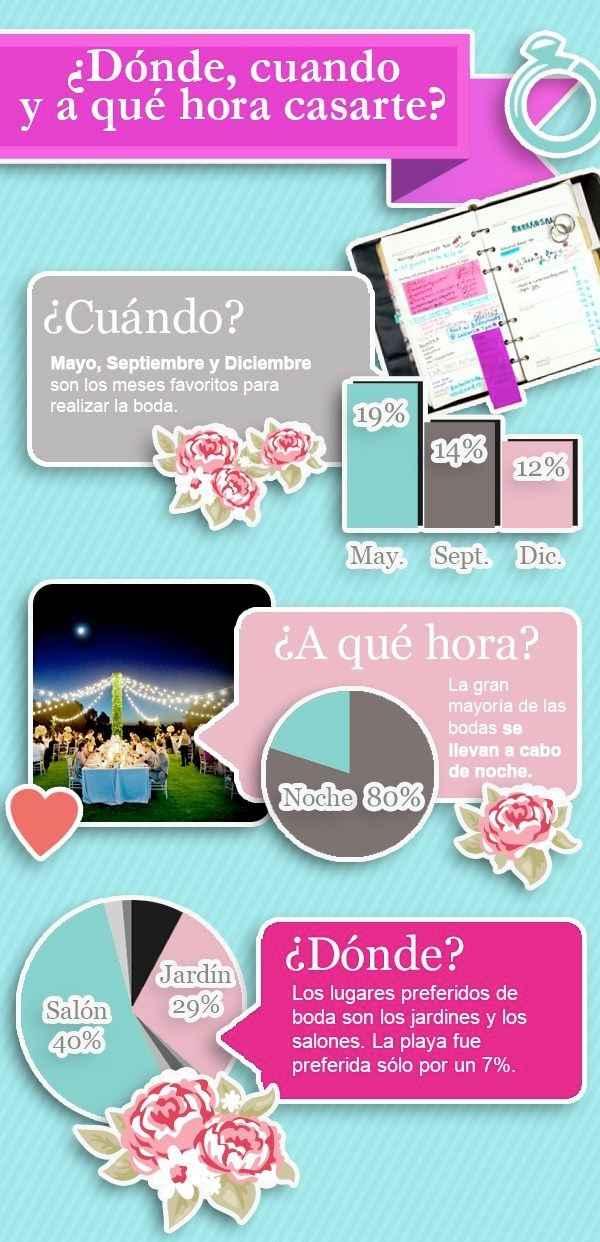 8 cosas qué hacer antes de la boda