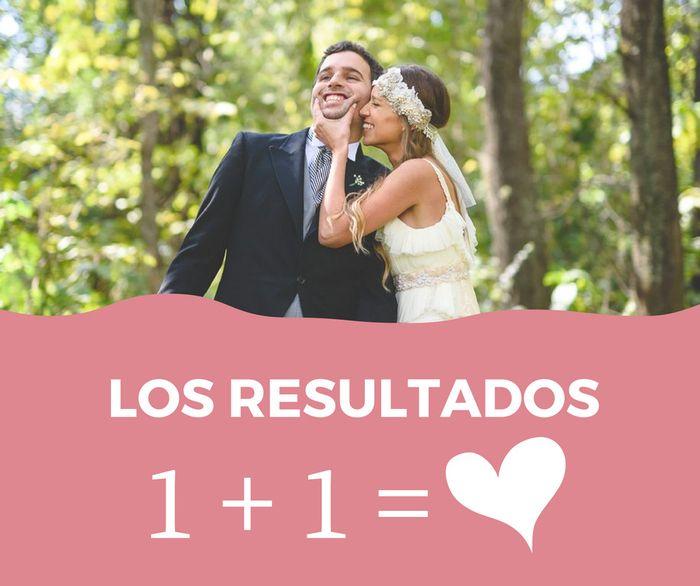 Matemáticas del amor ❤️ ¡Resultados! 1