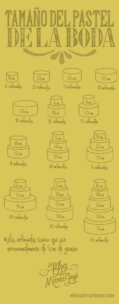 El pastel de boda - 2