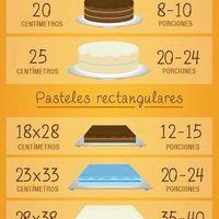 El pastel de boda - 3