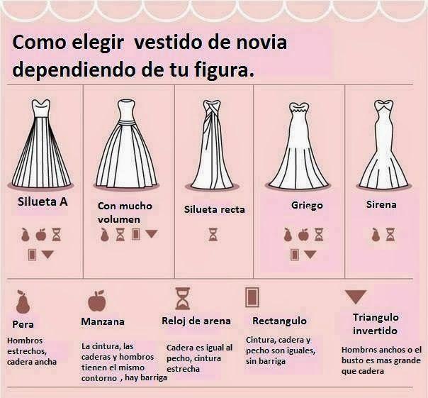 cómo elegir el vestido según tu figura