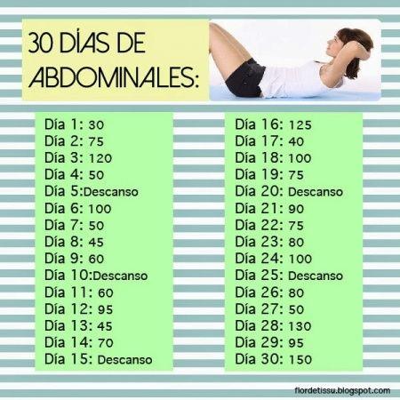 Reto del día: 30 días de abdominales