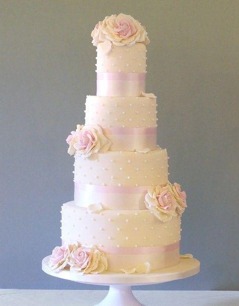 ¿Cuál de estas tortas te gusta más? 3
