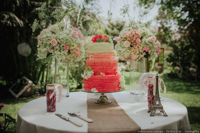 ¿Cuál de estas tortas te gusta más? 1