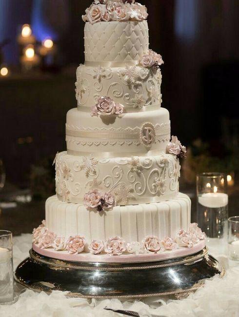 Mi modelo de torta